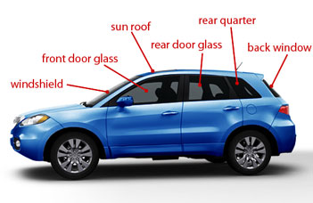 car window repair knoxville